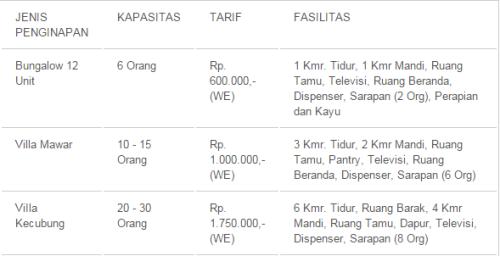 Tarif Saung Gawir Ciwidey