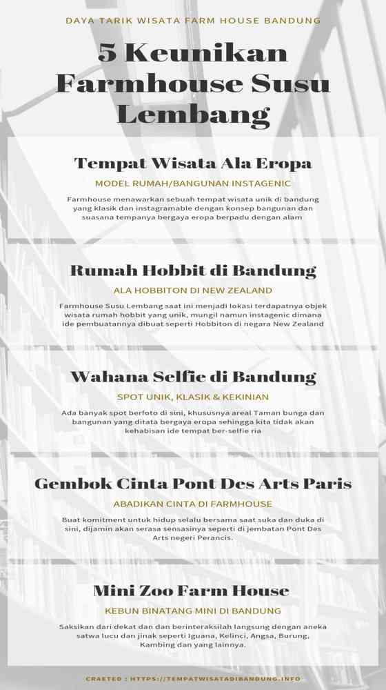FarmHouse Lembang Bandung Tiket Masuk & Wahana Baru 2019