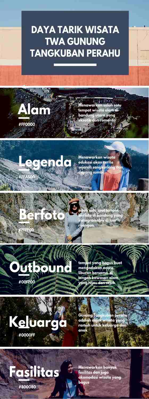Infografic Gunung Tangkuban Perahu