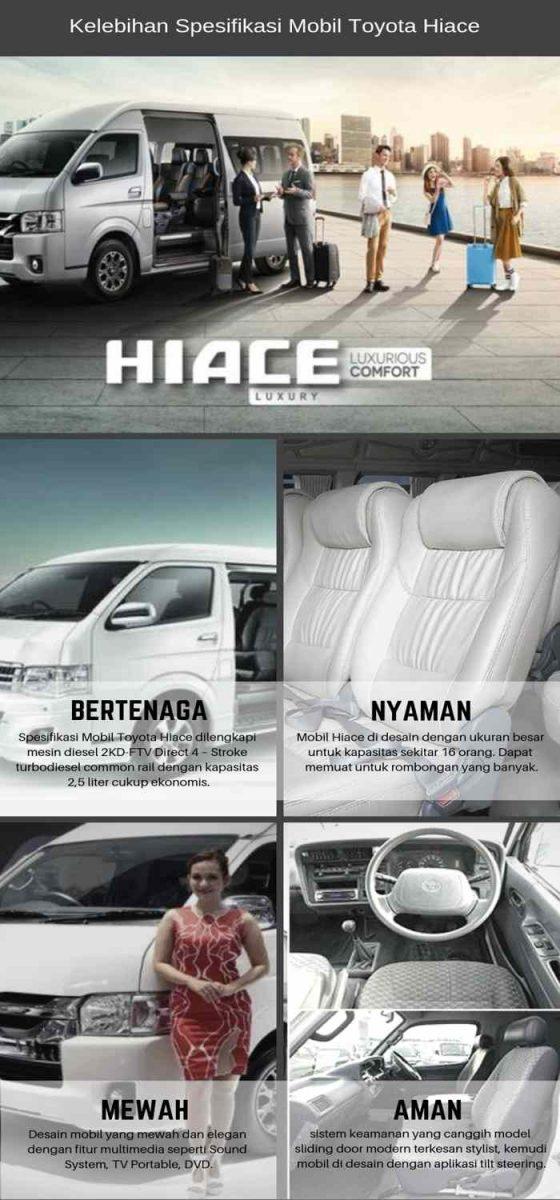 Infografic Sewa Mobil Toyota Hiace Bandung
