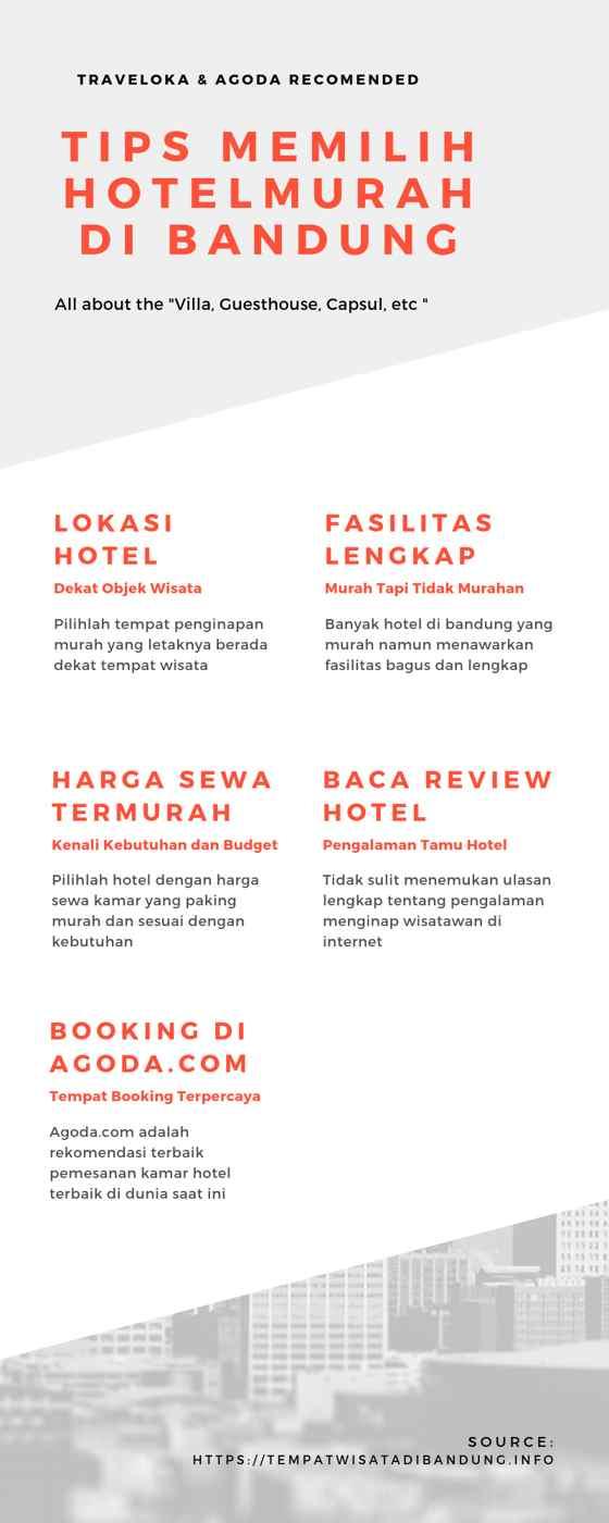 Infograhic Hotel Murah di Bandung