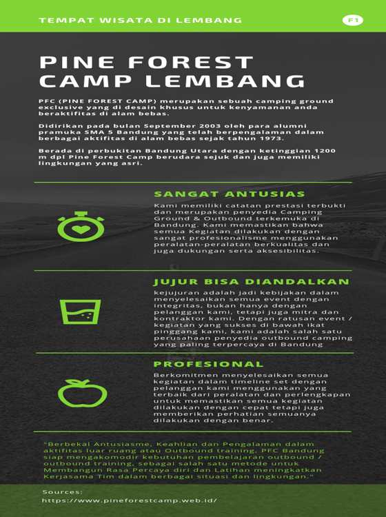 Infographic Pine Forest Camp Lembang Bandung