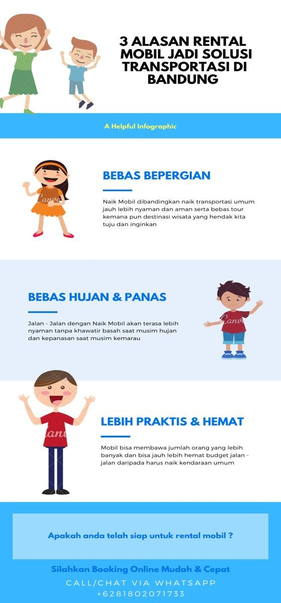 Infographic Rental Mobil Bandung Lepas Kunci