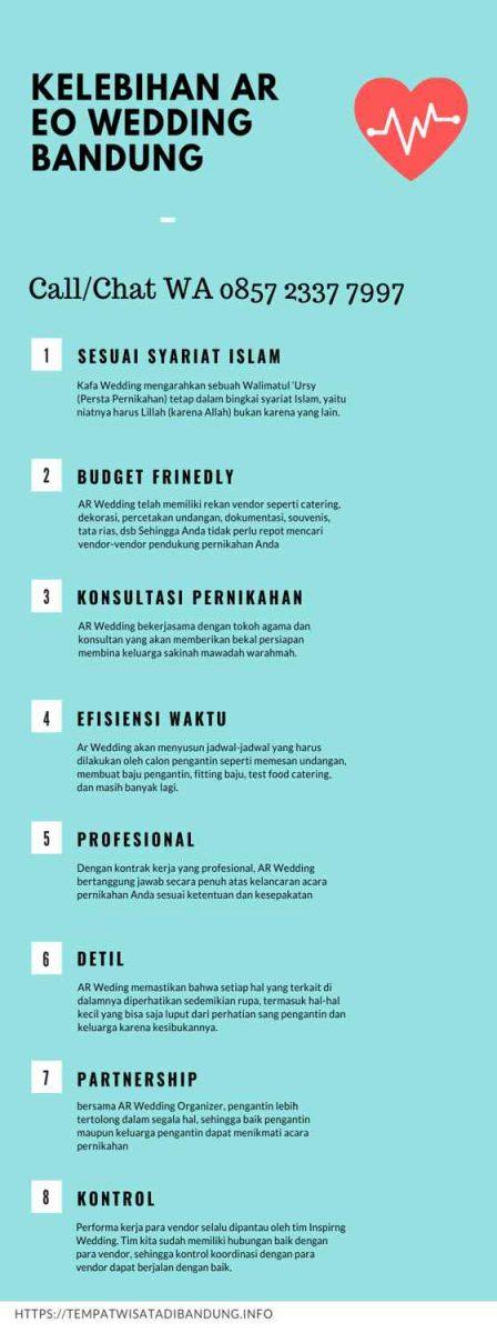 EO Wedding Bandung Infographic