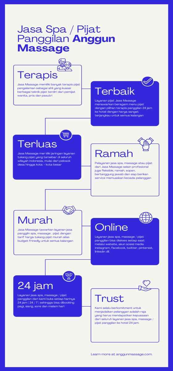 Infographic Pijat Panggilan Bandung