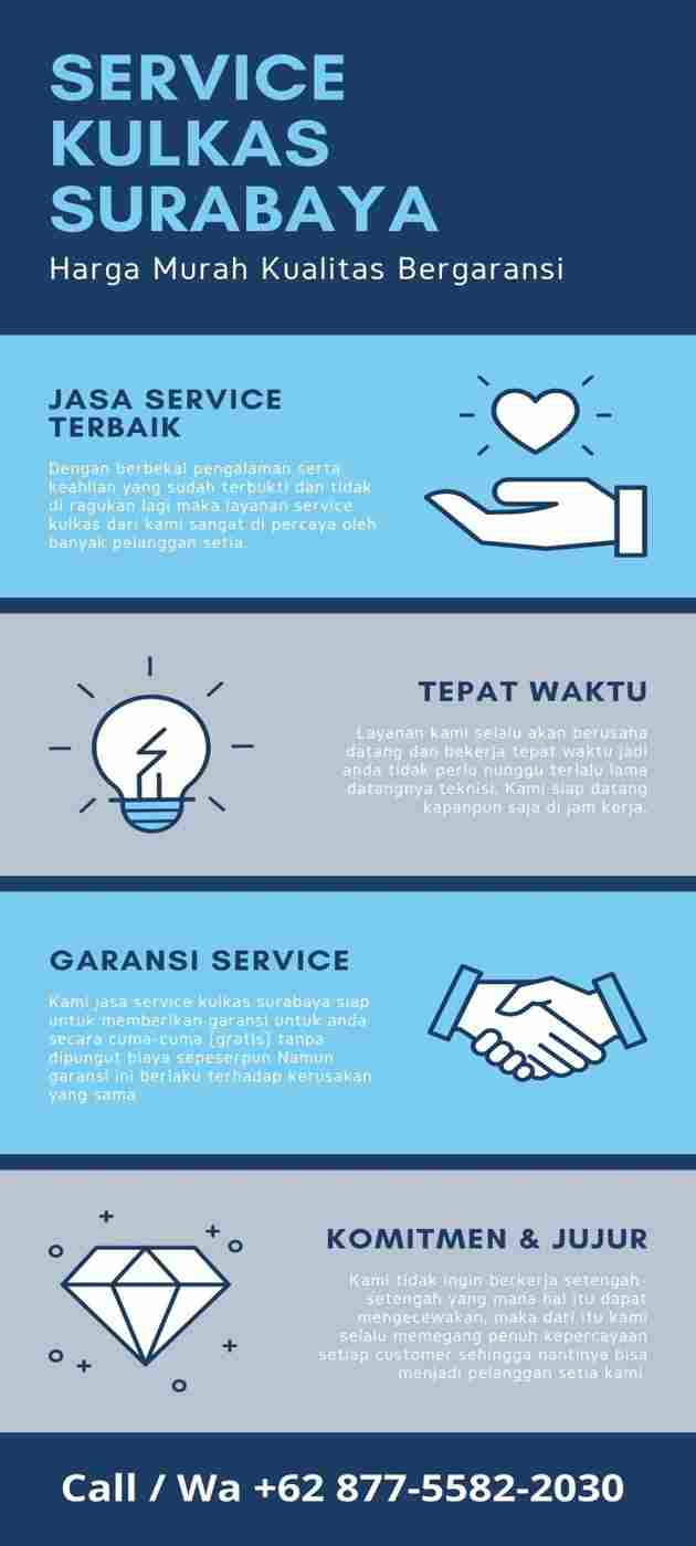 Service Kulkas Surabaya Infographic