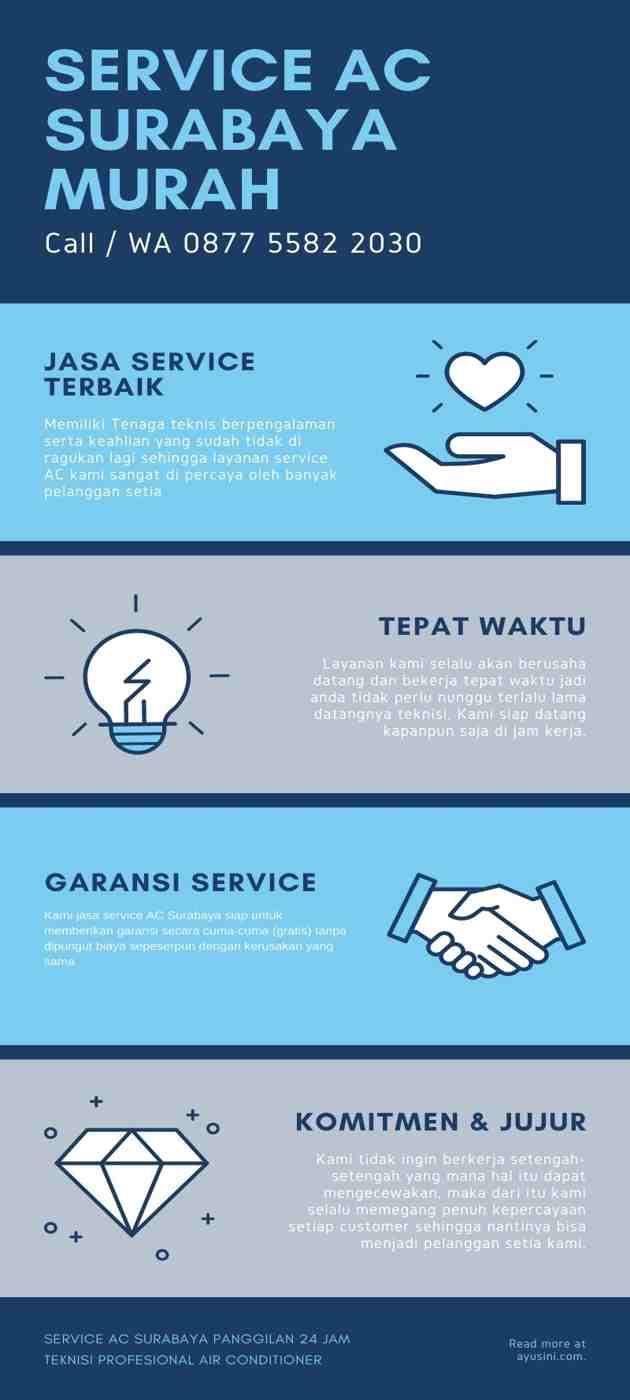 Service ac surabaya Infographic