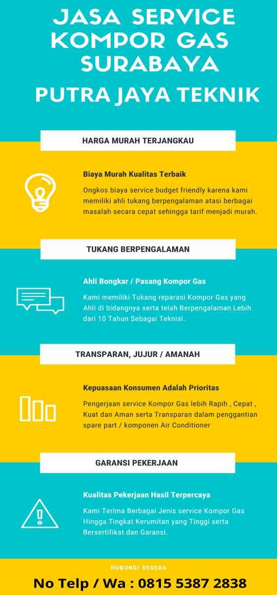 Jasa Service Kompor Gas Panggilan Surabaya 24 JAM Infographic