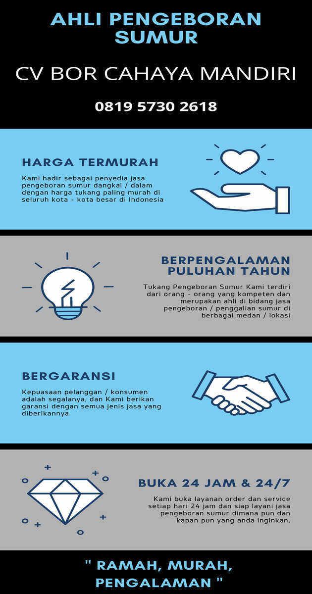 jasa_sumur_bor_cahaya_mandiri_infographic